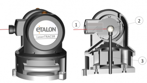 LaserTRACER Etalon – Masuratori Spatiale cu Precizie SUB-MICRONICA - 1