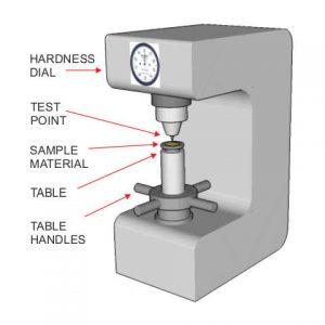Testarea Duritatii Materialelor